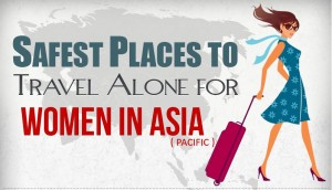 Safe Places To Travel Alone In Europe